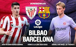 Comments Bilbao vs Barca (3h on August 22): Let's overcome difficulties together!