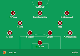 MU's starting line-up against Southampton: Sancho and Varane as substitutes